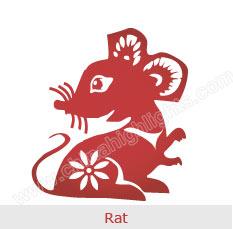 rat-2016